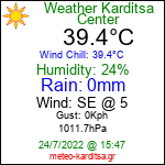 Current Weather Conditions in Karditsa Center
